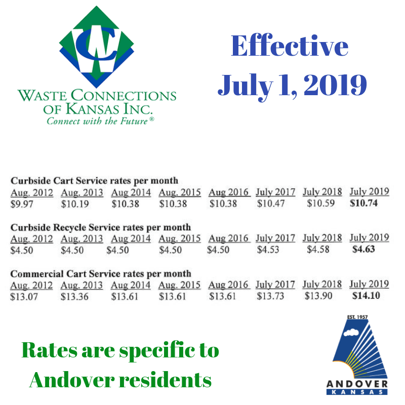 Waste Connection Rates - July 2019